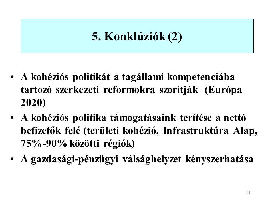 11 A kohéziós politikát a tagállami kompetenciába tartozó szerkezeti reformokra szorítják (Európa 2020) A kohéziós politika támogatásaink terítése a nettó befizetők felé (területi kohézió, Infrastruktúra Alap, 75%-90% közötti régiók) A gazdasági-pénzügyi válsághelyzet kényszerhatása 5.