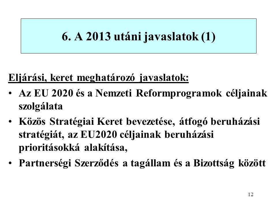 12 Eljárási, keret meghatározó javaslatok: Az EU 2020 és a Nemzeti Reformprogramok céljainak szolgálata Közös Stratégiai Keret bevezetése, átfogó beruházási stratégiát, az EU2020 céljainak beruházási prioritásokká alakítása, Partnerségi Szerződés a tagállam és a Bizottság között 6.