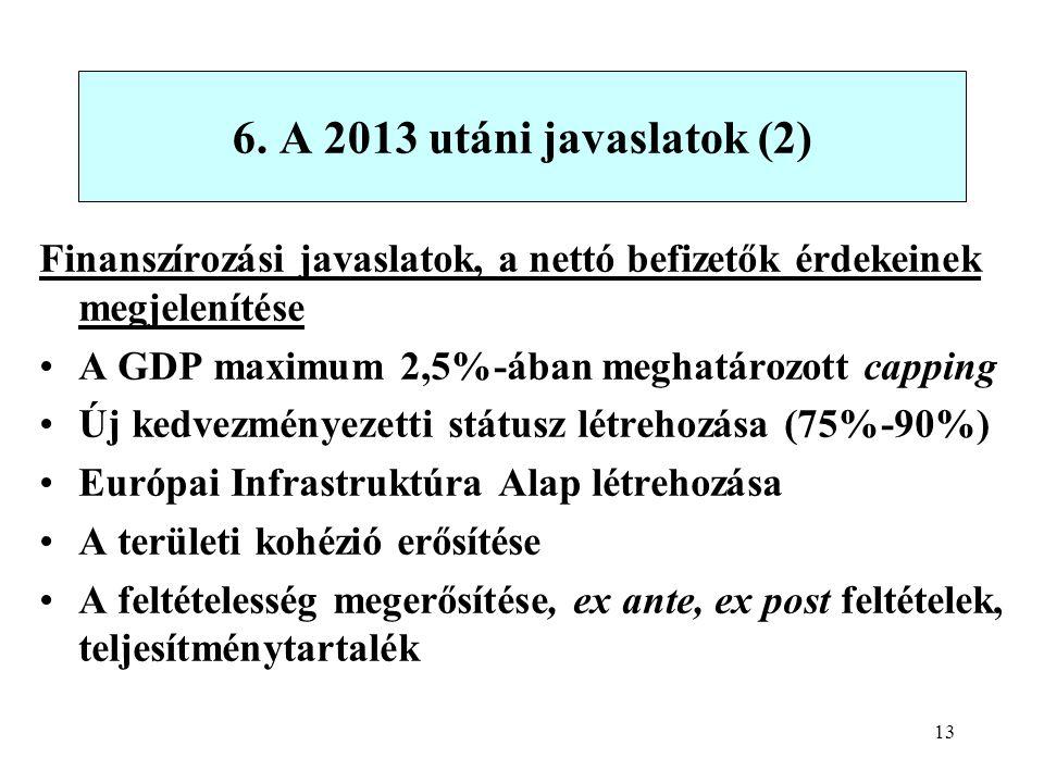 13 Finanszírozási javaslatok, a nettó befizetők érdekeinek megjelenítése A GDP maximum 2,5%-ában meghatározott capping Új kedvezményezetti státusz létrehozása (75%-90%) Európai Infrastruktúra Alap létrehozása A területi kohézió erősítése A feltételesség megerősítése, ex ante, ex post feltételek, teljesítménytartalék 6.