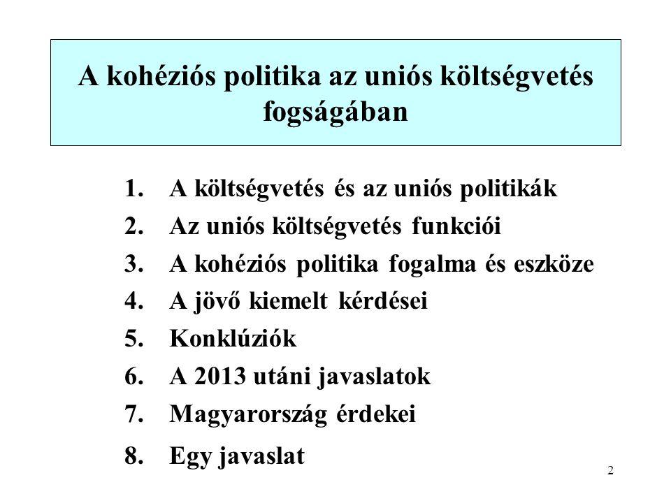 2 1.A költségvetés és az uniós politikák 2.Az uniós költségvetés funkciói 3.A kohéziós politika fogalma és eszköze 4.A jövő kiemelt kérdései 5.Konklúziók 6.A 2013 utáni javaslatok 7.Magyarország érdekei 8.Egy javaslat A kohéziós politika az uniós költségvetés fogságában