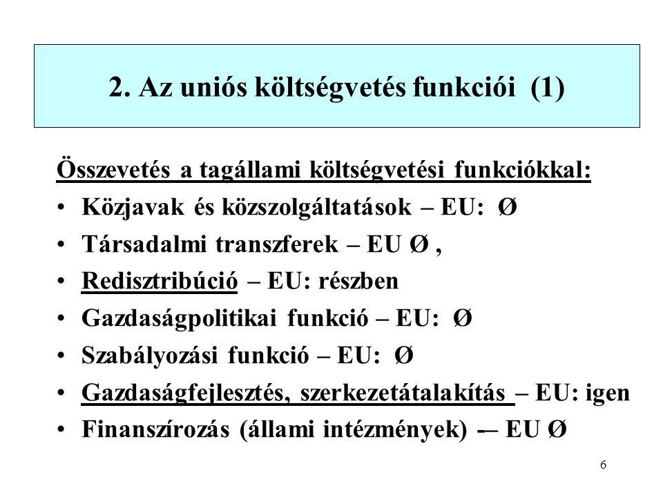 6 2. Az uniós költségvetés funkciói (1) Összevetés a tagállami költségvetési funkciókkal: Közjavak és közszolgáltatások – EU: Ø Társadalmi transzferek