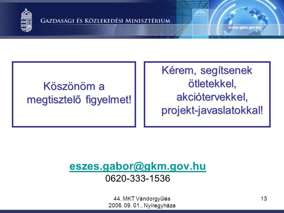 44. MKT Vándorgyűlés 2006. 09. 01., Nyíregyháza 13 eszes.gabor@gkm.gov.hu eszes.gabor@gkm.gov.hu 0620-333-1536 Köszönöm a megtisztelő figyelmet! Kérem