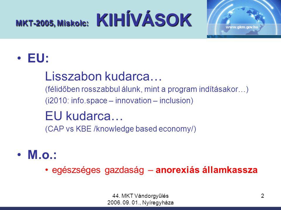 44. MKT Vándorgyűlés 2006. 09. 01., Nyíregyháza 2 MKT-2005, Miskolc: KIHÍVÁSOK EU: Lisszabon kudarca… (félidőben rosszabbul álunk, mint a program indí