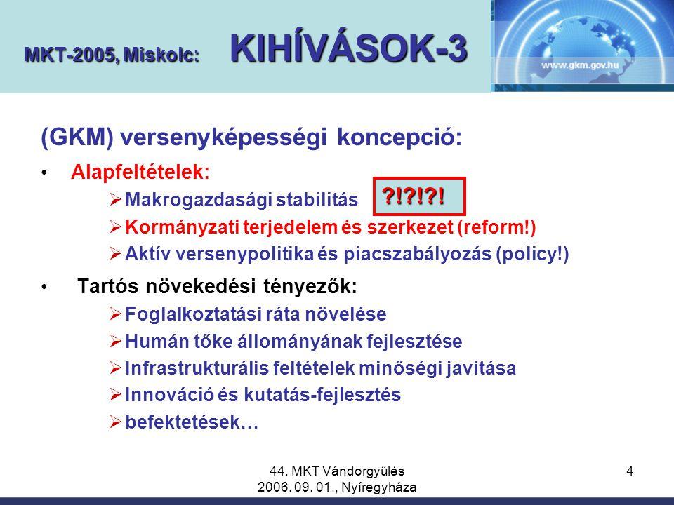 44. MKT Vándorgyűlés 2006. 09. 01., Nyíregyháza 4 (GKM) versenyképességi koncepció: Alapfeltételek:  Makrogazdasági stabilitás  Kormányzati terjedel