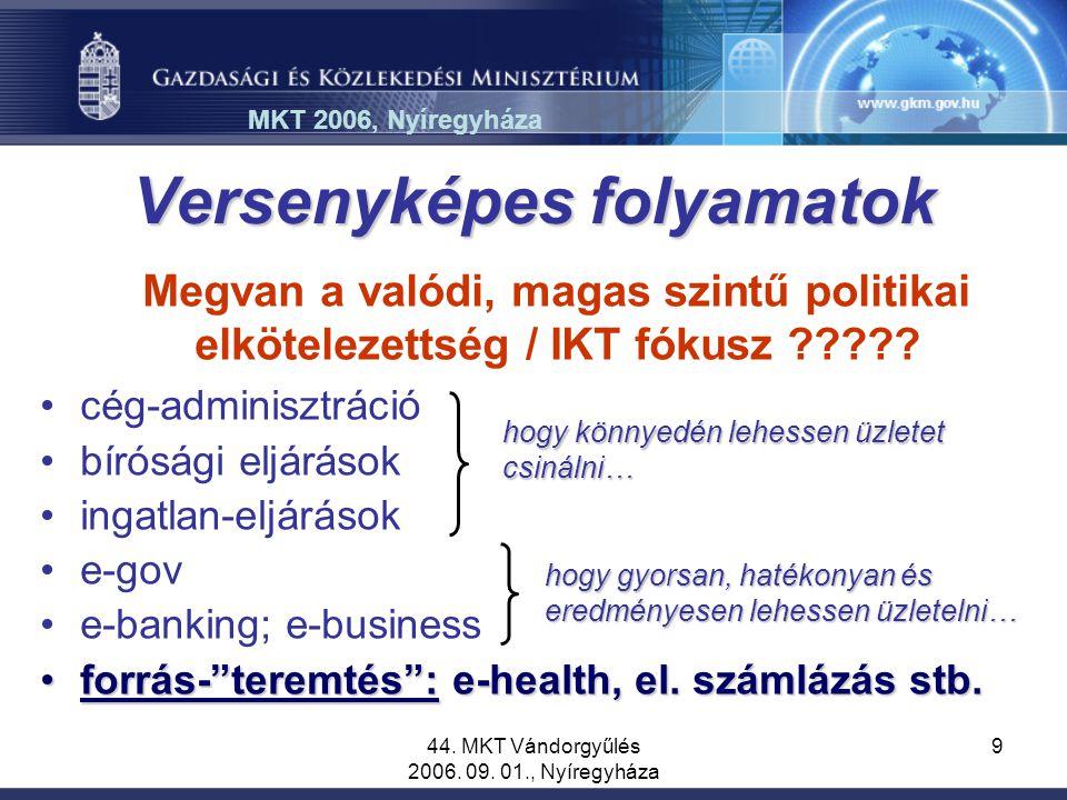44. MKT Vándorgyűlés 2006. 09. 01., Nyíregyháza 9 Versenyképes folyamatok Megvan a valódi, magas szintű politikai elkötelezettség / IKT fókusz ????? c
