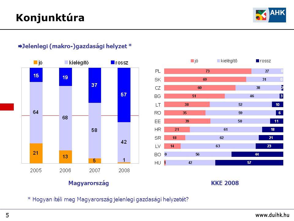 5  Jelenlegi (makro-)gazdasági helyzet * Konjunktúra Magyarország KKE 2008 * Hogyan ítéli meg Magyarország jelenlegi gazdasági helyzetét?