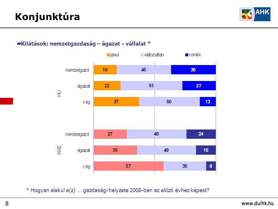 8  Kilátások: nemzetgazdaság – ágazat - vállalat * * Hogyan alakul a(z) … gazdasági helyzete 2008-ban az előző évhez képest? Konjunktúra