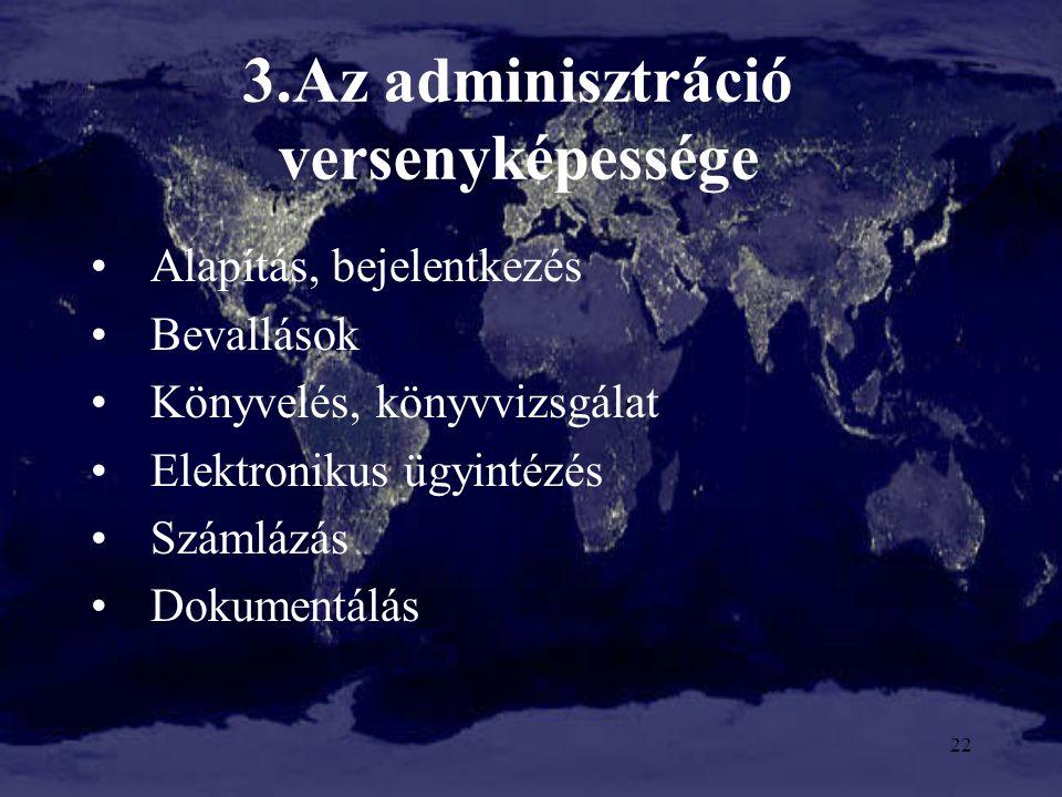 3.Az adminisztráció versenyképessége Alapítás, bejelentkezés Bevallások Könyvelés, könyvvizsgálat Elektronikus ügyintézés Számlázás Dokumentálás 22