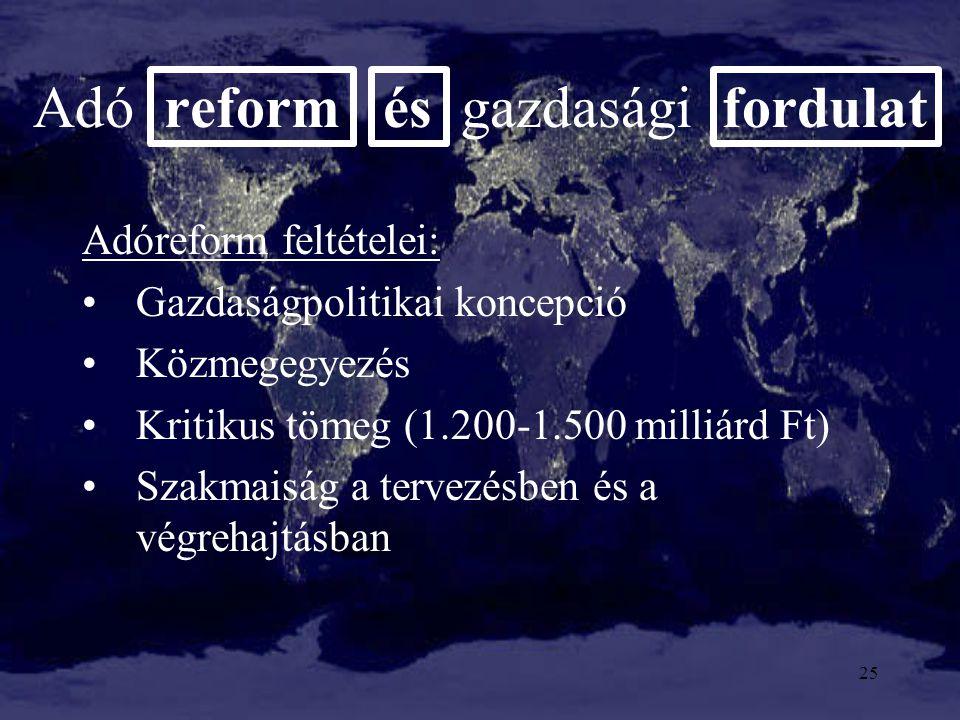 Adó reform és gazdasági fordulat Adóreform feltételei: Gazdaságpolitikai koncepció Közmegegyezés Kritikus tömeg (1.200-1.500 milliárd Ft) Szakmaiság a