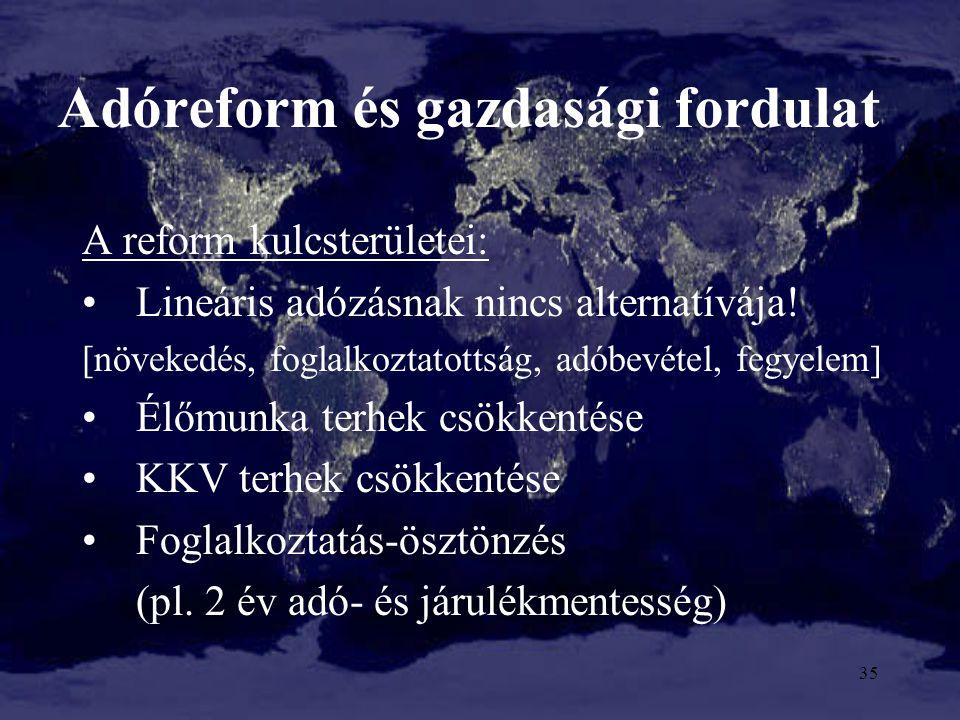 Adóreform és gazdasági fordulat A reform kulcsterületei: Lineáris adózásnak nincs alternatívája! [növekedés, foglalkoztatottság, adóbevétel, fegyelem]