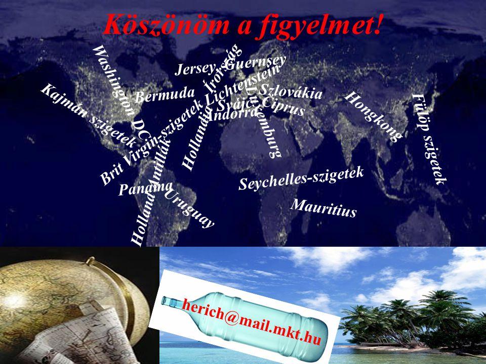 43 Köszönöm a figyelmet! Seychelles-szigetek Ciprus Brit Virgin-szigetek Andorra Lichtenstein Szlovákia Írország Washington DC Jersey, Guernsey Luxemb