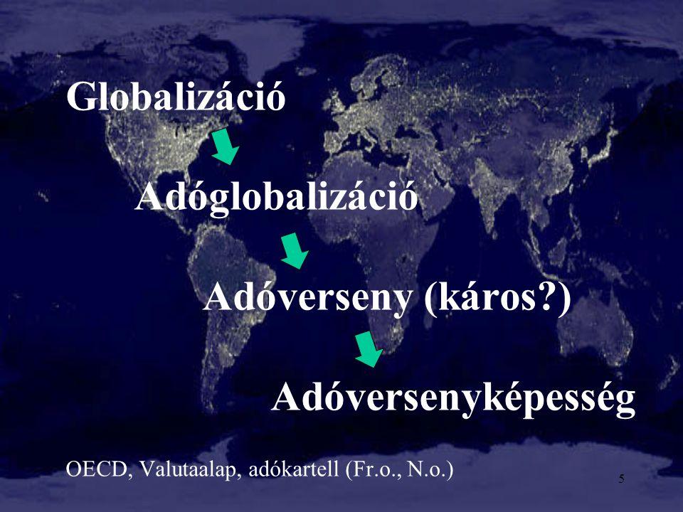 Globalizáció Adóglobalizáció Adóverseny (káros?) Adóversenyképesség OECD, Valutaalap, adókartell (Fr.o., N.o.) 5
