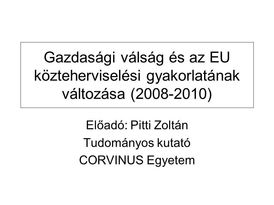 Az EU-27 országok államháztartási bevételei a GDP százalékában, 2008 EU-27 országok átlagos bevételei a GDP arányában 44,5% Forrás: Government finance statistics, EUROSTAT, 2009 46,5%