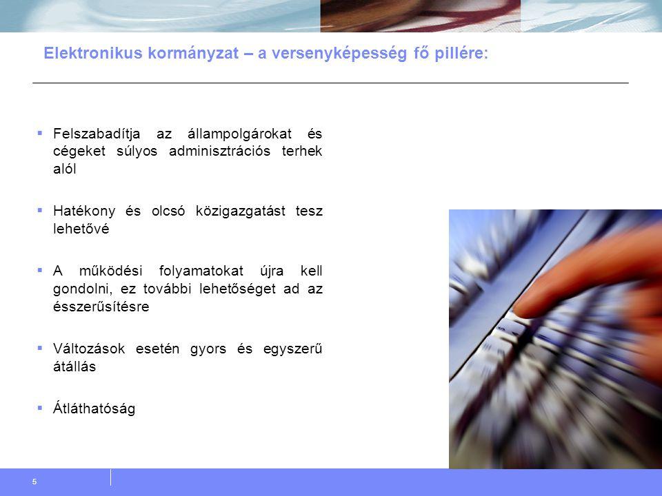 6 Magyarország nemzetközi összehasonlításban: Az IBM / EIU e-readiness rangsor 2008-ban Source: EIU/IBM e-readiness rankings, 2008