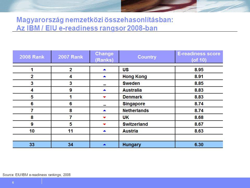 7 Source: EIU/IBM e-readiness rankings, 2001-2008 Magyarország e-readiness trendek 2001 - 2008