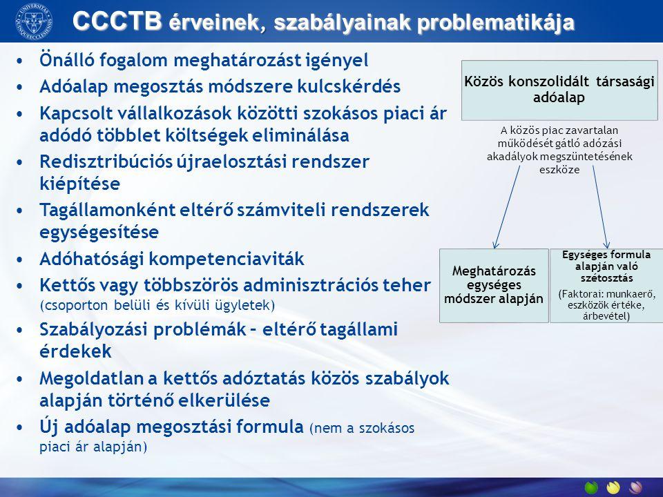 CCCTB érveinek, szabályainak problematikája Önálló fogalom meghatározást igényel Adóalap megosztás módszere kulcskérdés Kapcsolt vállalkozások közötti