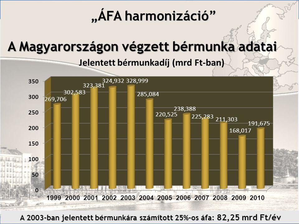 """A Magyarországon végzett bérmunka adatai A 2003-ban jelentett bérmunkára számított 25%-os áfa: 82,25 mrd Ft/év """"ÁFA harmonizáció"""""""