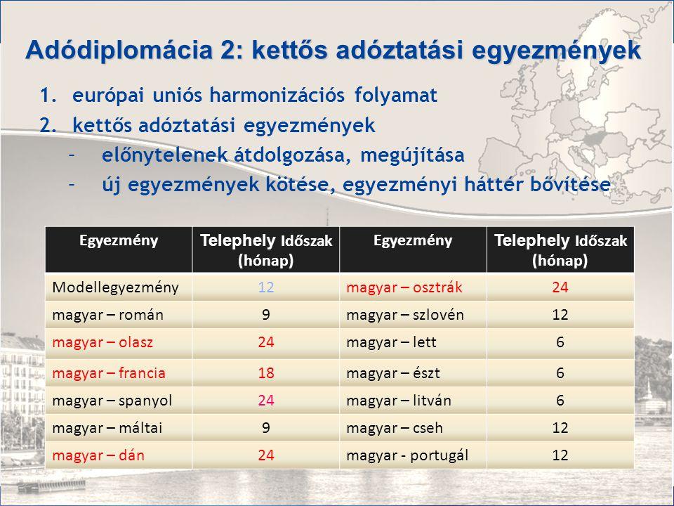 Adódiplomácia 2: kettős adóztatási egyezmények 1.európai uniós harmonizációs folyamat 2.kettős adóztatási egyezmények –előnytelenek átdolgozása, megúj