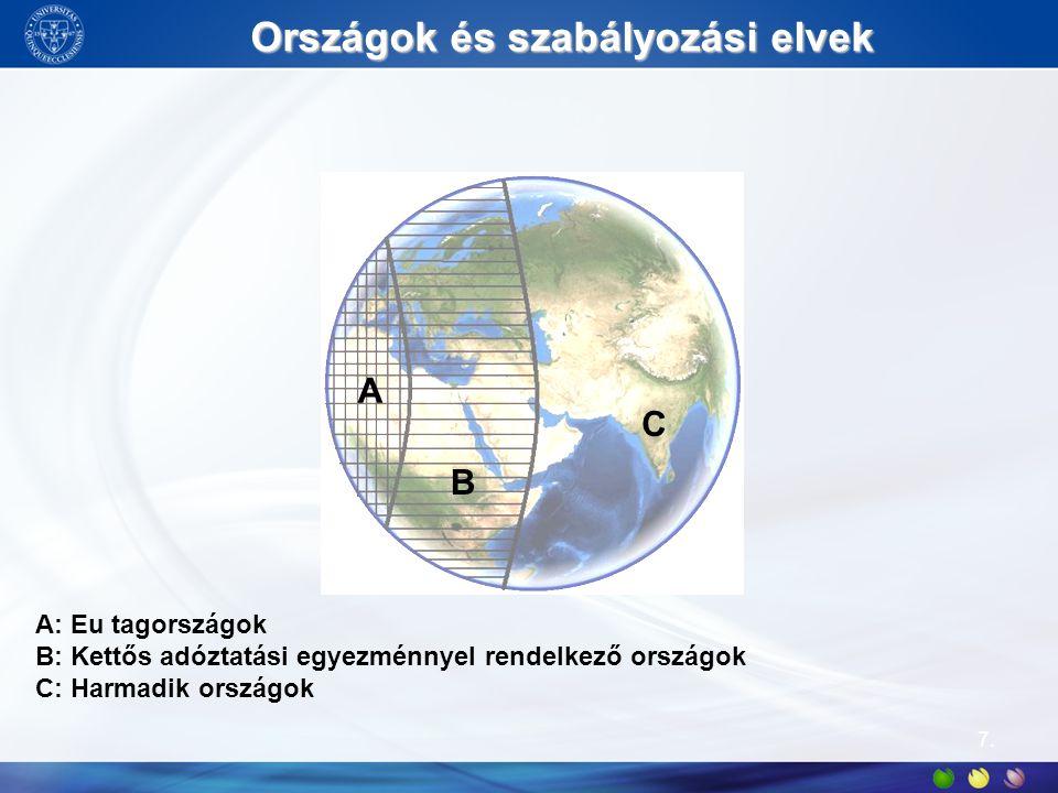 A: Eu tagországok B: Kettős adóztatási egyezménnyel rendelkező országok C: Harmadik országok A B C 7. Országok és szabályozási elvek
