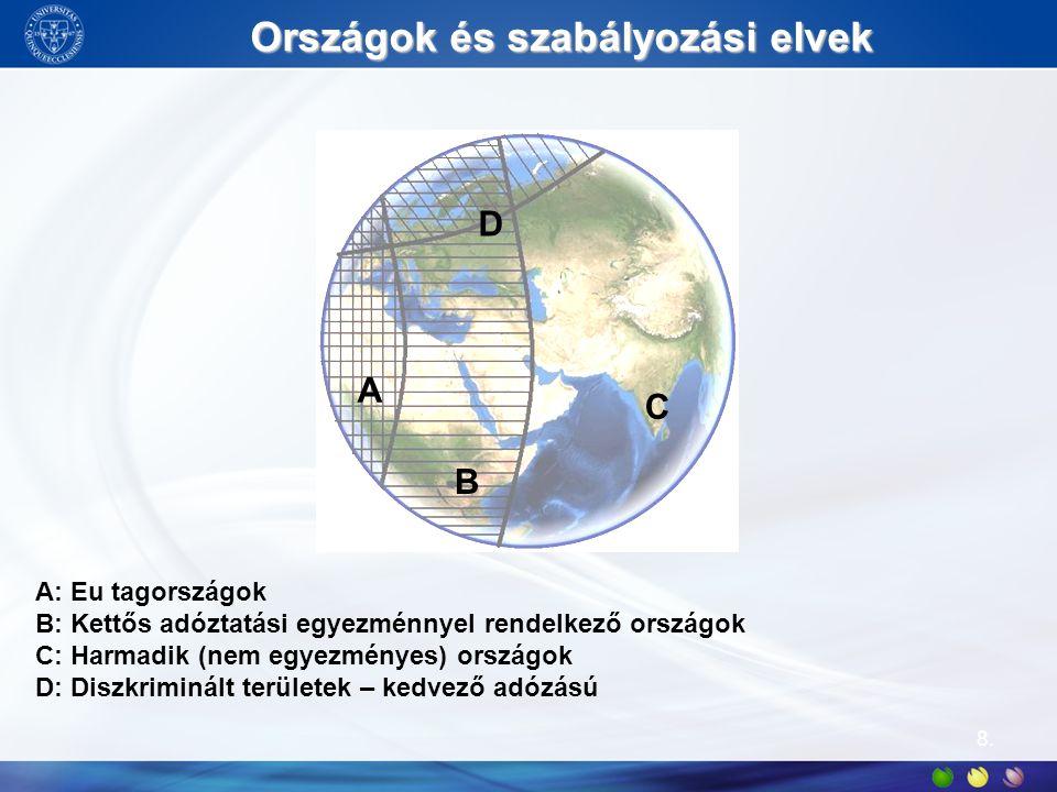 Nemzetközi adózás eszközei Nemzet ek feletti egyezmény ek (pl.: EU) Kettős adóztatási egyezmények ( 7 0db) Külső adójog (belföldi szabályozás) Adómorál Jogi keretek Adózási Ellenőrzési Végrehajtás