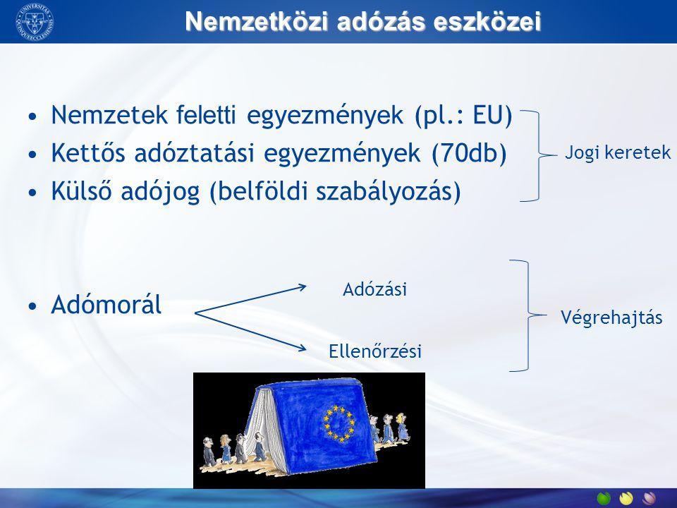 Nemzetközi adózás eszközei Nemzet ek feletti egyezmény ek (pl.: EU) Kettős adóztatási egyezmények ( 7 0db) Külső adójog (belföldi szabályozás) Adómorá