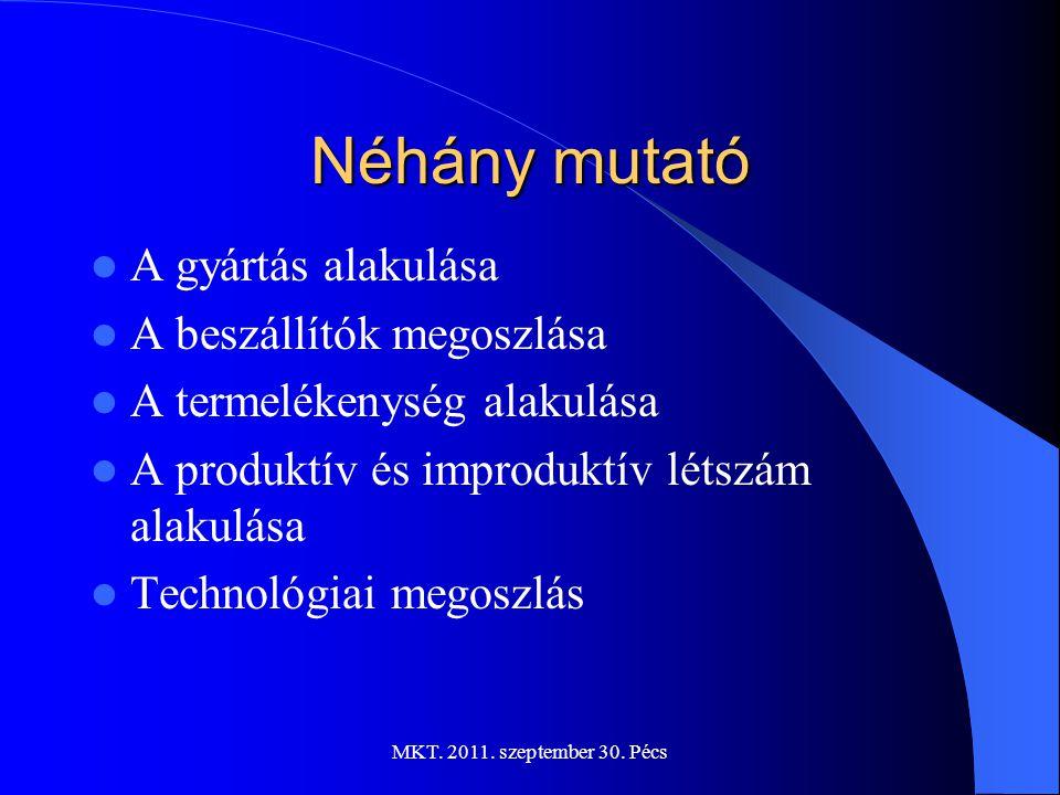 MKT. 2011. szeptember 30. Pécs Agyártás növekedése az 1999-es évet bázisul véve