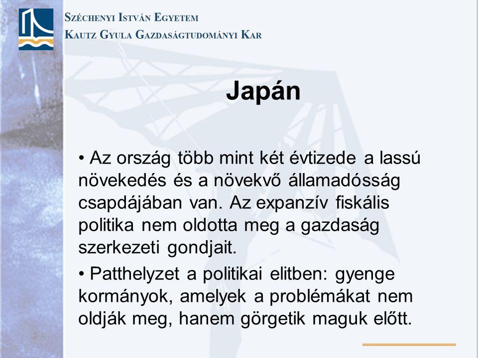 Japán Az ország több mint két évtizede a lassú növekedés és a növekvő államadósság csapdájában van. Az expanzív fiskális politika nem oldotta meg a ga