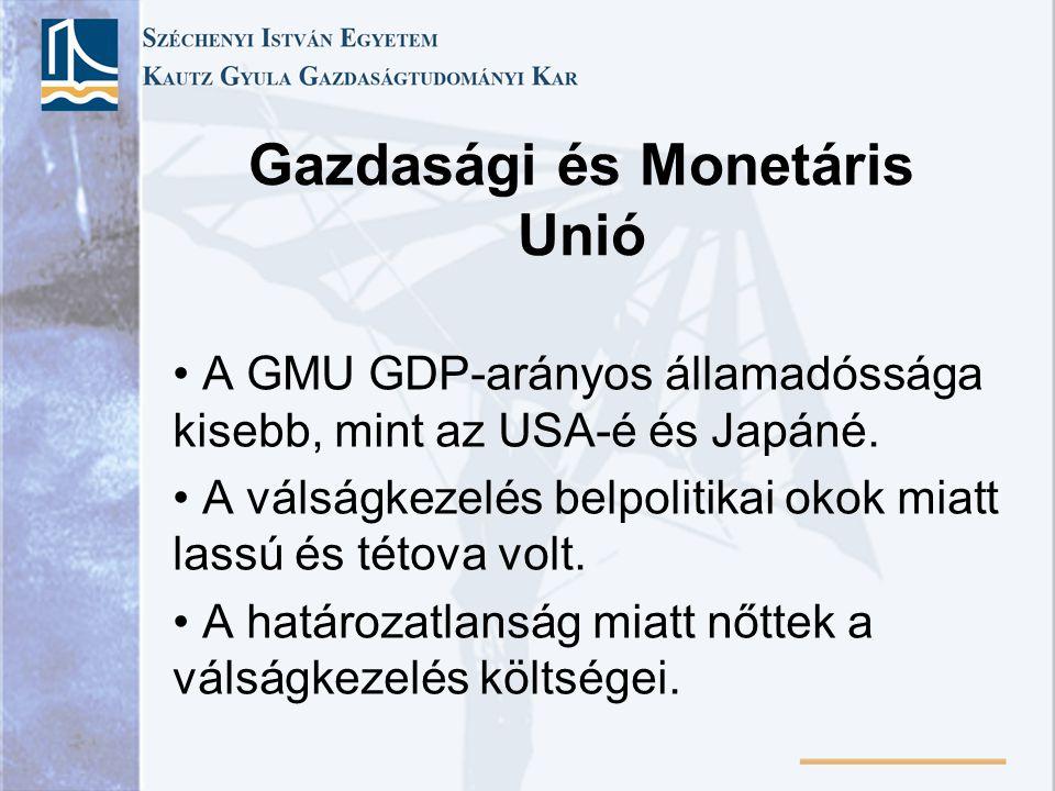 Gazdasági és Monetáris Unió A GMU GDP-arányos államadóssága kisebb, mint az USA-é és Japáné. A válságkezelés belpolitikai okok miatt lassú és tétova v