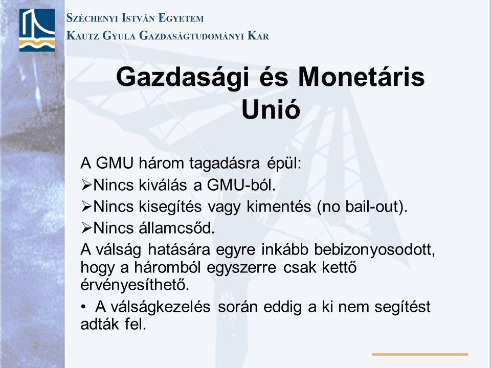 Gazdasági és Monetáris Unió A GMU három tagadásra épül:  Nincs kiválás a GMU-ból.  Nincs kisegítés vagy kimentés (no bail-out).  Nincs államcsőd. A