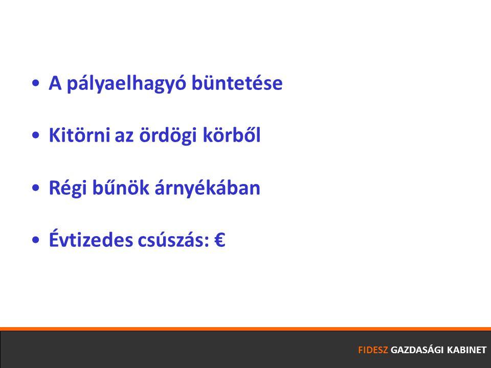 FIDESZ GAZDASÁGI KABINET 03 A beruházások elmaradásával elakad a felzárkózás Forrás: KSH Beruházások alakulása a GDP százalékában Átlagérték: 19,77