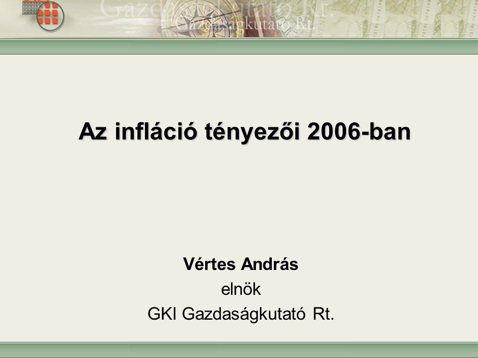 Az infláció tényezői 2006-ban Vértes András elnök GKI Gazdaságkutató Rt.