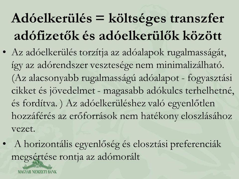 Az adóelkerülés teljesen nem szüntethető meg Egyes adófizetőknek (pl.