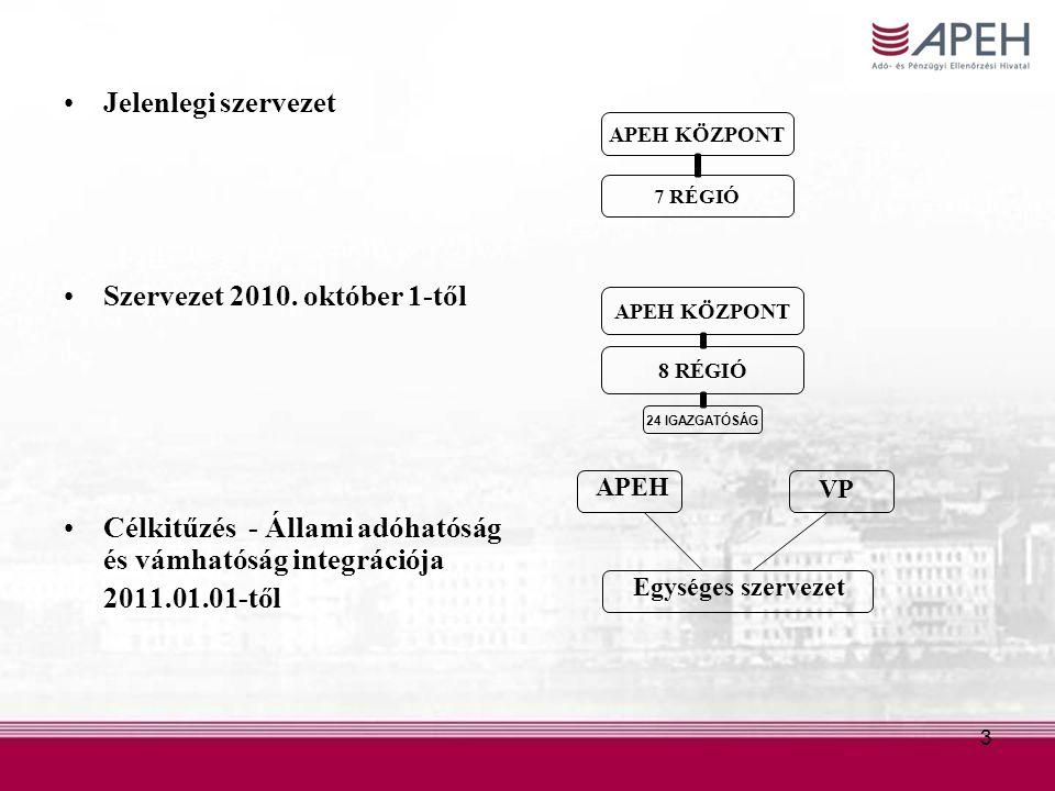 4 Szervezet 2010.október 1-től KÖZPONTI HIVATAL Közép-magyaro.