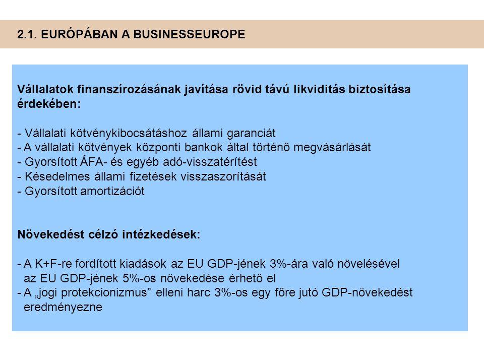 Vállalatok finanszírozásának javítása rövid távú likviditás biztosítása érdekében: - Vállalati kötvénykibocsátáshoz állami garanciát - A vállalati köt