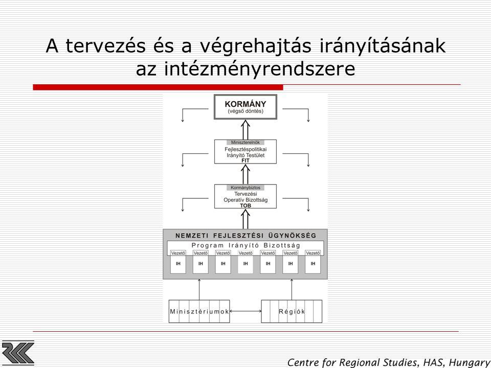 A tervezés és a végrehajtás irányításának az intézményrendszere