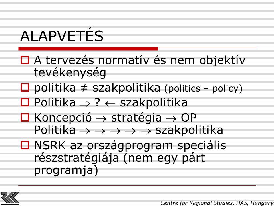 ALAPVETÉS  A tervezés normatív és nem objektív tevékenység  politika ≠ szakpolitika (politics – policy)  Politika  .