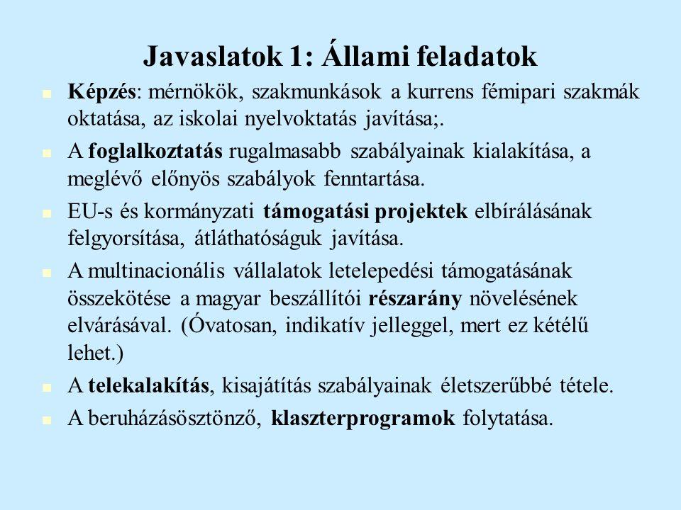 Javaslatok 1: Állami feladatok Képzés: mérnökök, szakmunkások a kurrens fémipari szakmák oktatása, az iskolai nyelvoktatás javítása;.