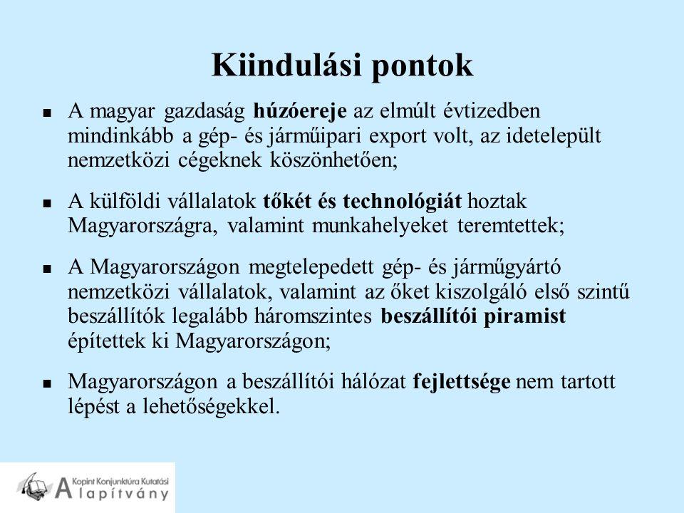 Kiindulási pontok A magyar gazdaság húzóereje az elmúlt évtizedben mindinkább a gép- és járműipari export volt, az idetelepült nemzetközi cégeknek kös