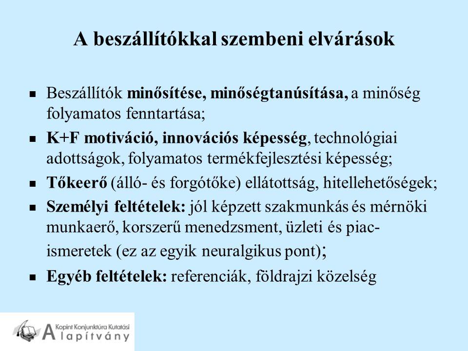 A beszállítókkal szembeni elvárások Beszállítók minősítése, minőségtanúsítása, a minőség folyamatos fenntartása; K+F motiváció, innovációs képesség, technológiai adottságok, folyamatos termékfejlesztési képesség; Tőkeerő (álló- és forgótőke) ellátottság, hitellehetőségek; Személyi feltételek: jól képzett szakmunkás és mérnöki munkaerő, korszerű menedzsment, üzleti és piac- ismeretek (ez az egyik neuralgikus pont) ; Egyéb feltételek: referenciák, földrajzi közelség