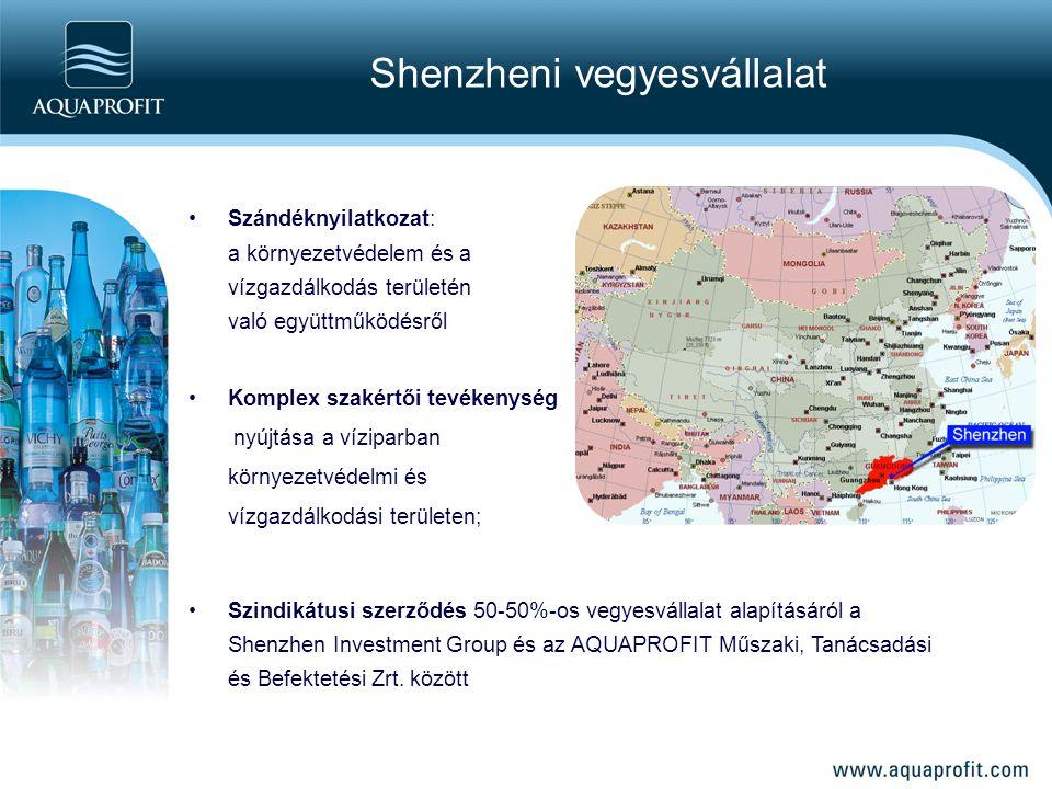 Shenzheni vegyesvállalat Szándéknyilatkozat: a környezetvédelem és a vízgazdálkodás területén való együttműködésről Komplex szakértői tevékenység nyúj