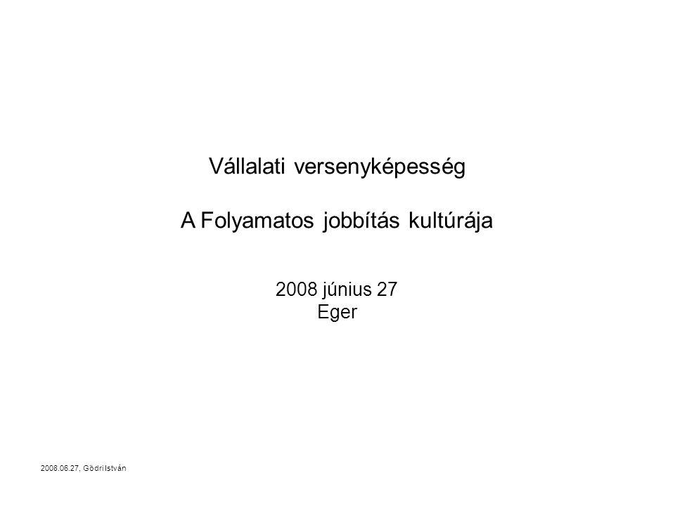 2008.06.27, Gödri István Vállalati versenyképesség A Folyamatos jobbítás kultúrája 2008 június 27 Eger