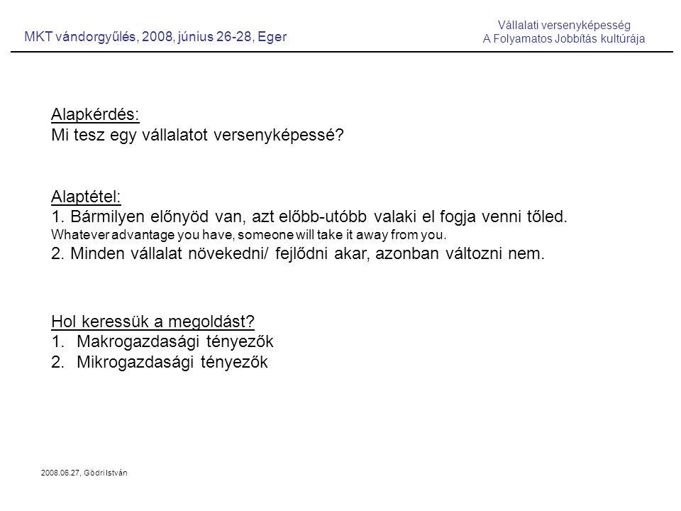 2008.06.27, Gödri István Alapkérdés: Mi tesz egy vállalatot versenyképessé.