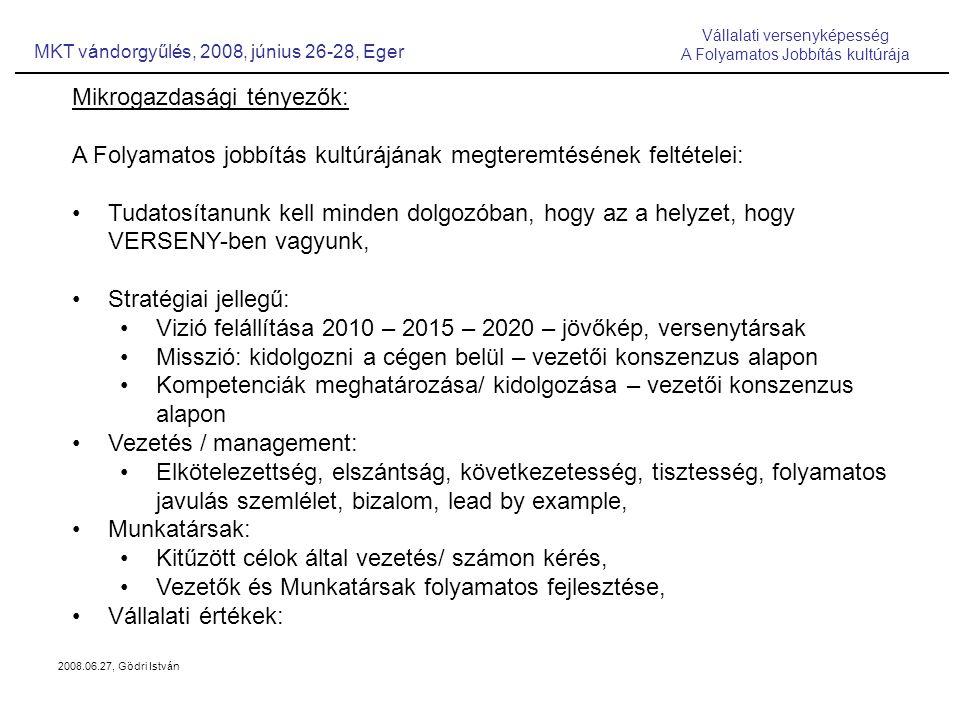 2008.06.27, Gödri István Mikrogazdasági tényezők: A Folyamatos jobbítás kultúrájának megteremtésének feltételei: Tudatosítanunk kell minden dolgozóban, hogy az a helyzet, hogy VERSENY-ben vagyunk, Stratégiai jellegű: Vizió felállítása 2010 – 2015 – 2020 – jövőkép, versenytársak Misszió: kidolgozni a cégen belül – vezetői konszenzus alapon Kompetenciák meghatározása/ kidolgozása – vezetői konszenzus alapon Vezetés / management: Elkötelezettség, elszántság, következetesség, tisztesség, folyamatos javulás szemlélet, bizalom, lead by example, Munkatársak: Kitűzött célok által vezetés/ számon kérés, Vezetők és Munkatársak folyamatos fejlesztése, Vállalati értékek: MKT vándorgyűlés, 2008, június 26-28, Eger Vállalati versenyképesség A Folyamatos Jobbítás kultúrája