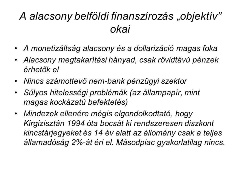"""A alacsony belföldi finanszírozás """"objektív okai A monetizáltság alacsony és a dollarizáció magas foka Alacsony megtakarítási hányad, csak rövidtávú pénzek érhetők el Nincs számottevő nem-bank pénzügyi szektor Súlyos hitelességi problémák (az állampapír, mint magas kockázatú befektetés) Mindezek ellenére mégis elgondolkodtató, hogy Kirgizisztán 1994 óta bocsát ki rendszeresen diszkont kincstárjegyeket és 14 év alatt az állomány csak a teljes államadóság 2%-át éri el."""