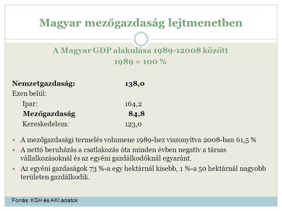 Magyar mezőgazdaság lejtmenetben A Magyar GDP alakulása 1989-12008 között 1989 = 100 % Nemzetgazdaság:138,0 Ezen belül: Ipar:164,2 Mezőgazdaság 84,8 Kereskedelem:123,0 A mezőgazdasági termelés volumene 1989-hez viszonyítva 2008-ban 61,5 % A nettó beruházás a csatlakozás óta minden évben negatív a társas vállalkozásoknál és az egyéni gazdálkodóknál egyaránt.