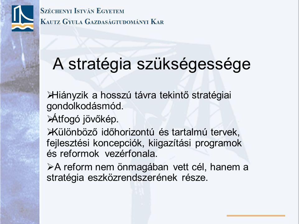A stratégia szükségessége  Hiányzik a hosszú távra tekintő stratégiai gondolkodásmód.  Átfogó jövőkép.  Különböző időhorizontú és tartalmú tervek,