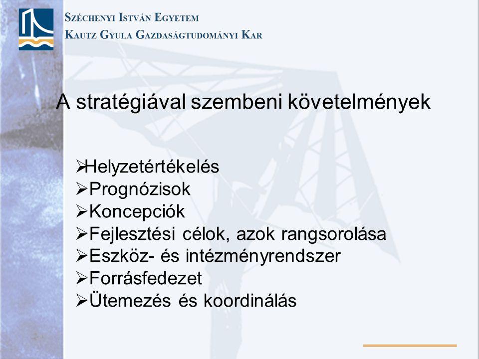 A stratégiával szembeni követelmények  Helyzetértékelés  Prognózisok  Koncepciók  Fejlesztési célok, azok rangsorolása  Eszköz- és intézményrendszer  Forrásfedezet  Ütemezés és koordinálás