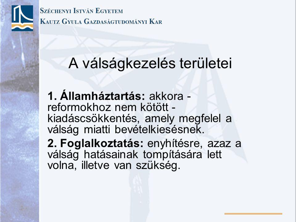 A válságkezelés területei 1. Államháztartás: akkora - reformokhoz nem kötött - kiadáscsökkentés, amely megfelel a válság miatti bevételkiesésnek. 2. F