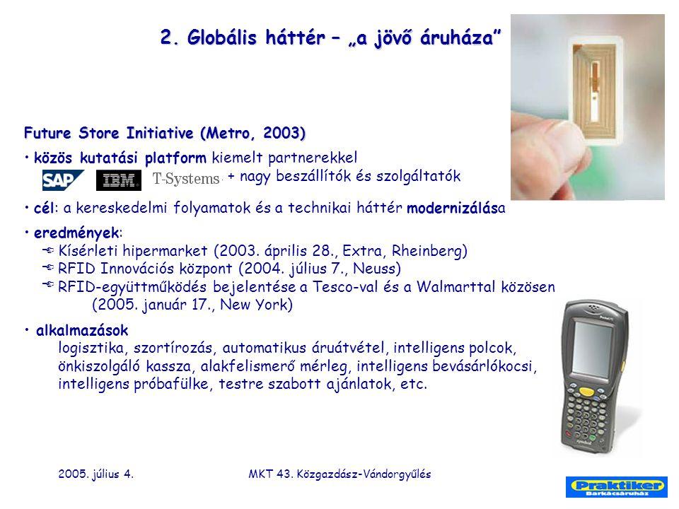 """2005. július 4.MKT 43. Közgazdász-Vándorgyűlés 2. Globális háttér – """"a jövő áruháza"""" Future Store Initiative (Metro, 2003) közös kutatási platform kie"""