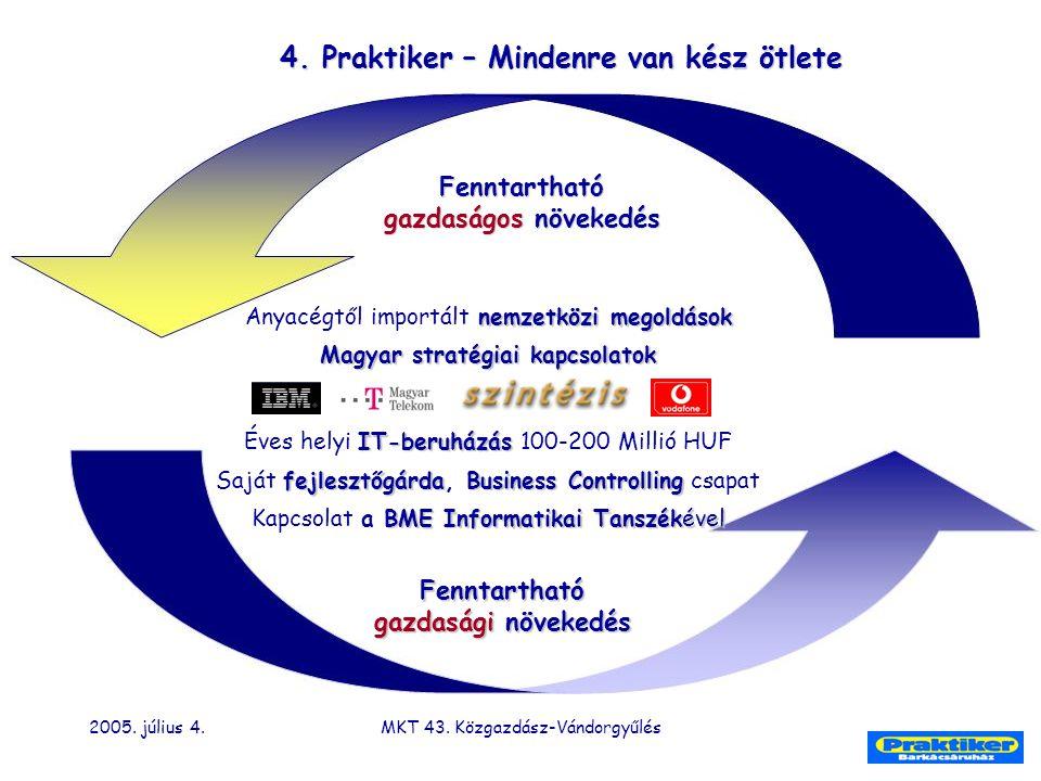 2005. július 4.MKT 43. Közgazdász-Vándorgyűlés 4. Praktiker – Mindenre van kész ötlete Fenntartható gazdaságos növekedés nemzetközi megoldások Anyacég